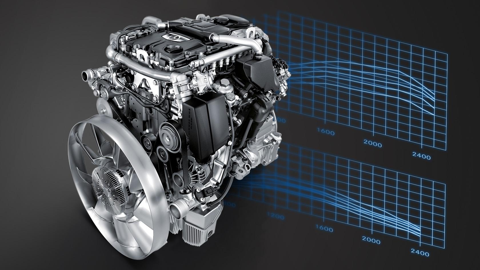 Atego: Engine performance data – Mercedes-Benz Trucks – Trucks you
