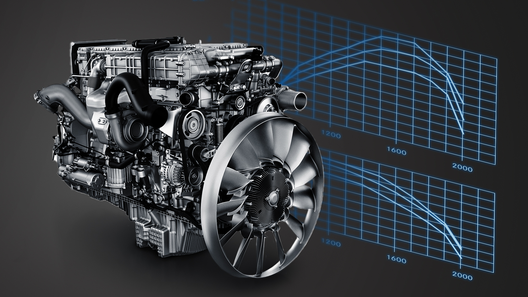 The new Actros: Engine performance data – Mercedes-Benz